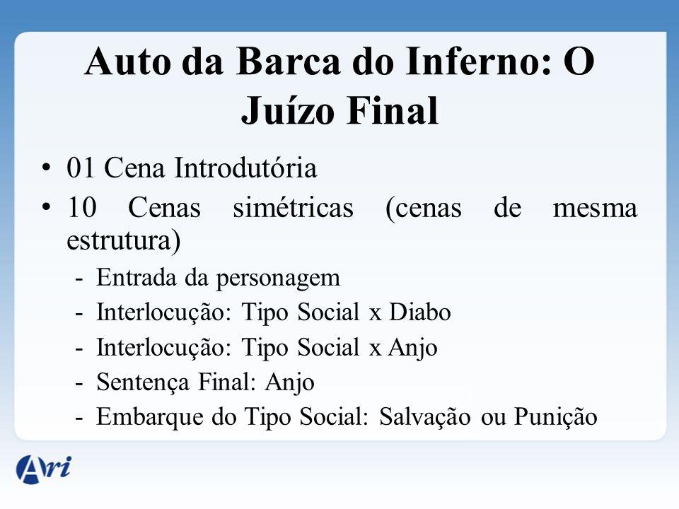 Auto da Barca do Inferno: O Juízo Final 01 Cena Introdutória 10 Cenas simétricas (cenas de mesma estrutura) -Entrada da personagem -Interlocução: Tipo