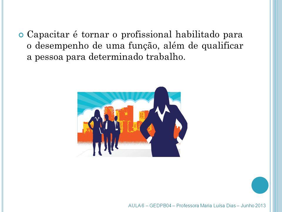 Capacitar é tornar o profissional habilitado para o desempenho de uma função, além de qualificar a pessoa para determinado trabalho. AULA 6 – GEDPB04
