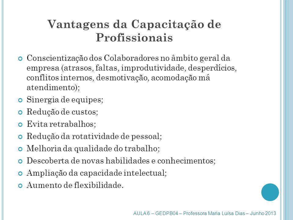 Vantagens da Capacitação de Profissionais Conscientização dos Colaboradores no âmbito geral da empresa (atrasos, faltas, improdutividade, desperdícios