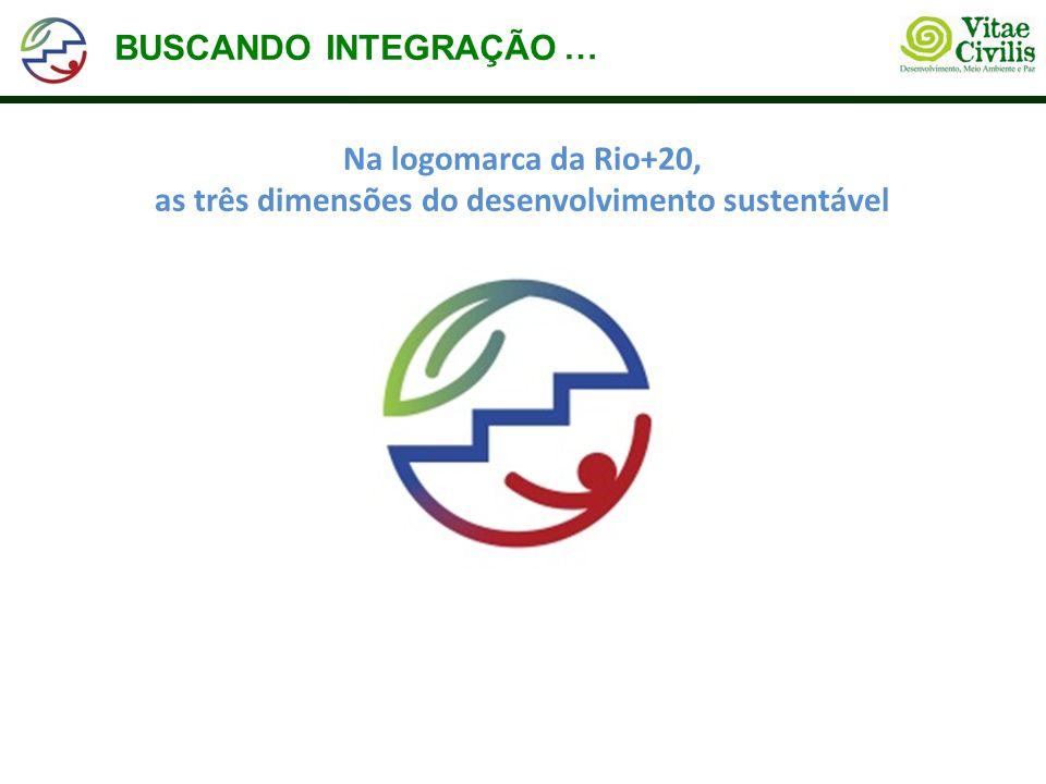 RIO+20 Saiba mais e participe: www.vitaecivilis.org/rosquinha www.oxfam.org/grow
