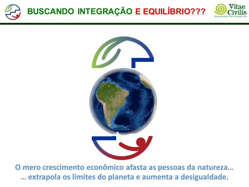 O mero crescimento econômico afasta as pessoas da natureza… … extrapola os limites do planeta e aumenta a desigualdade.
