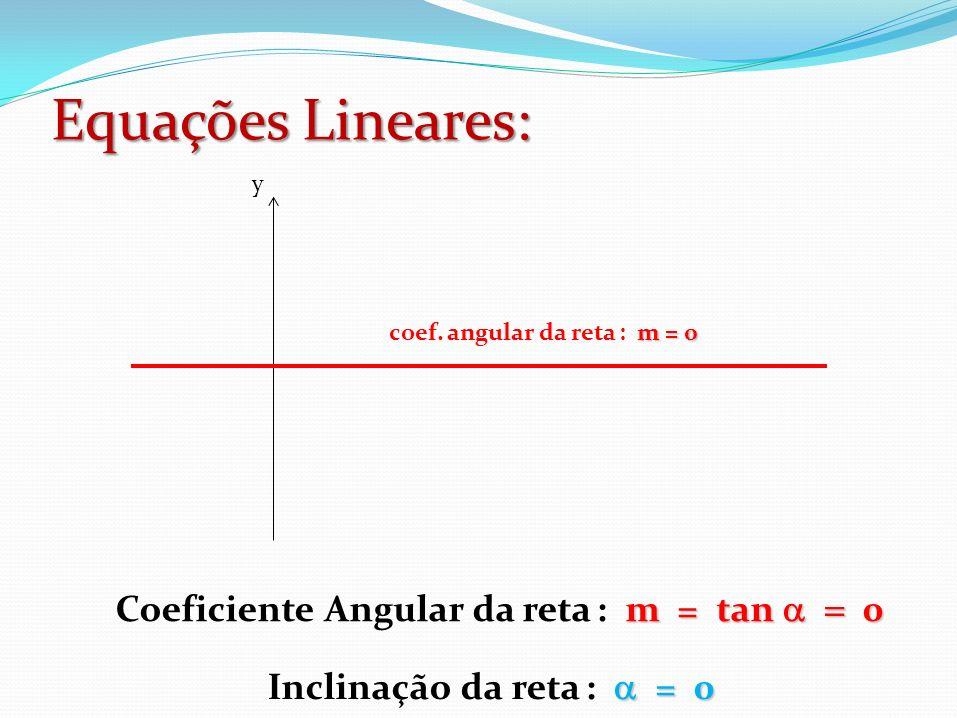 m = tan 0 Coeficiente Angular da reta : m = tan 0 = 0 Inclinação da reta : = 0 m = 0 coef. angular da reta : m = 0 y Equações Lineares:
