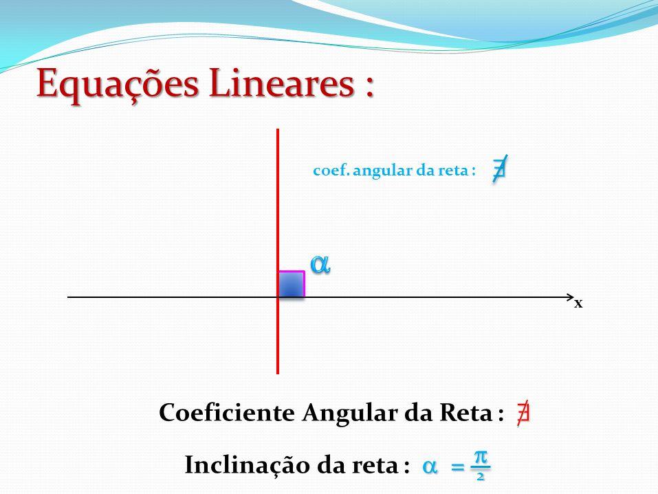 Coeficiente Angular da Reta : x coef. angular da reta : = Inclinação da reta : = 2