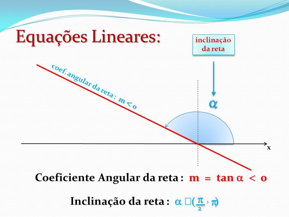 Equações Lineares: m = tan 0 Coeficiente Angular da reta : m = tan 0 x m < 0 coef. angular da reta : m < 0 inclinação da reta inclinação da reta Incli