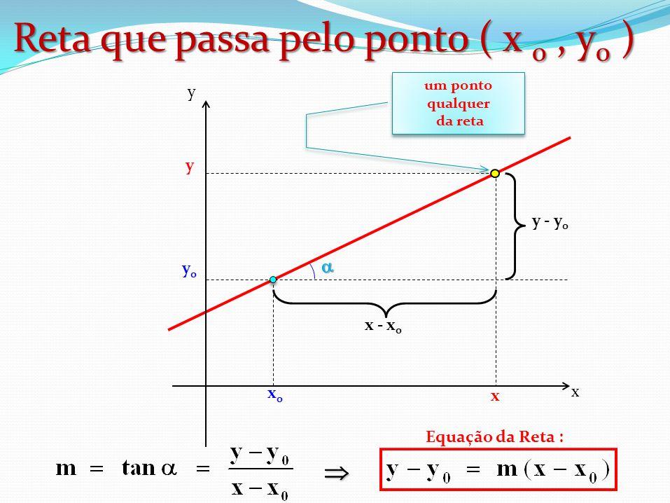 Reta que passa pelo ponto ( x 0, y 0 ) y0y0 x0x0 um ponto qualquer da reta um ponto qualquer da reta y - y 0 x - x 0 Equação da Reta : y x x y