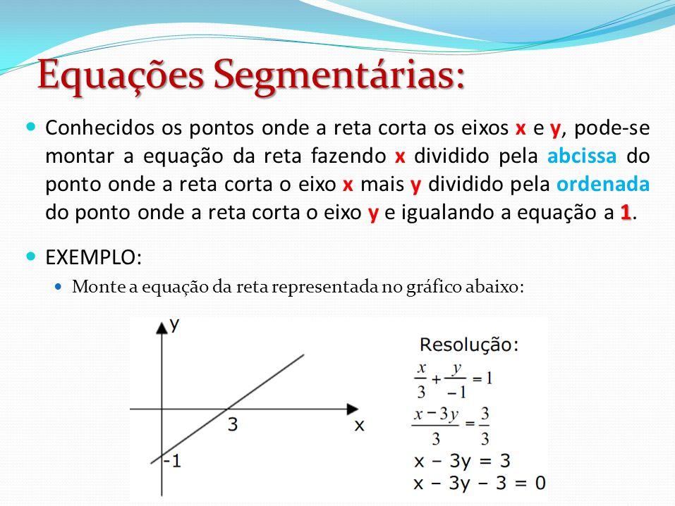 1 Conhecidos os pontos onde a reta corta os eixos x e y, pode-se montar a equação da reta fazendo x dividido pela abcissa do ponto onde a reta corta o