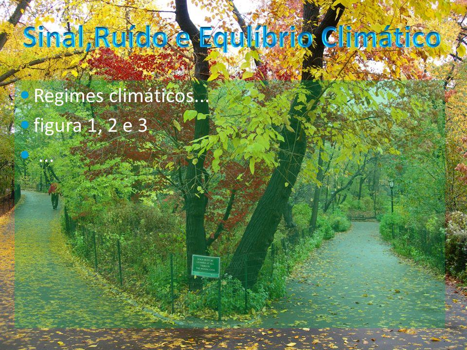 Regimes climáticos... figura 1, 2 e 3...