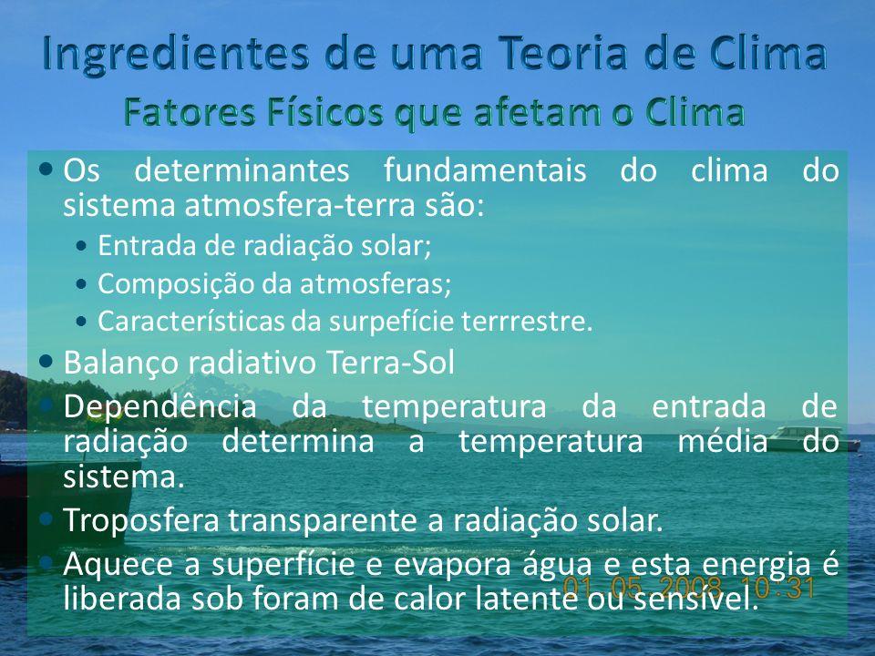 Os determinantes fundamentais do clima do sistema atmosfera-terra são: Entrada de radiação solar; Composição da atmosferas; Características da surpefície terrrestre.