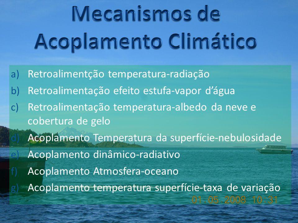 a) Retroalimentção temperatura-radiação b) Retroalimentação efeito estufa-vapor dágua c) Retroalimentação temperatura-albedo da neve e cobertura de gelo d) Acoplamento Temperatura da superfície-nebulosidade e) Acoplamento dinâmico-radiativo f) Acoplamento Atmosfera-oceano g) Acoplamento temperatura superfície-taxa de variação