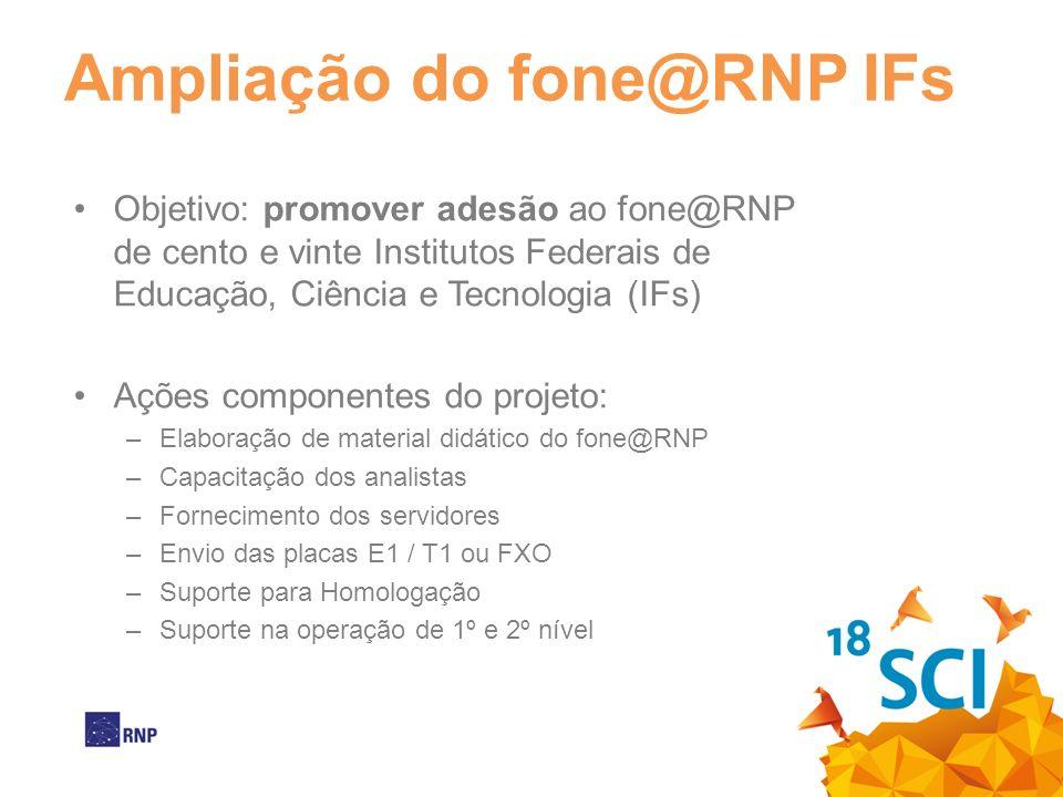 Ampliação do fone@RNP IFs Objetivo: promover adesão ao fone@RNP de cento e vinte Institutos Federais de Educação, Ciência e Tecnologia (IFs) Ações com