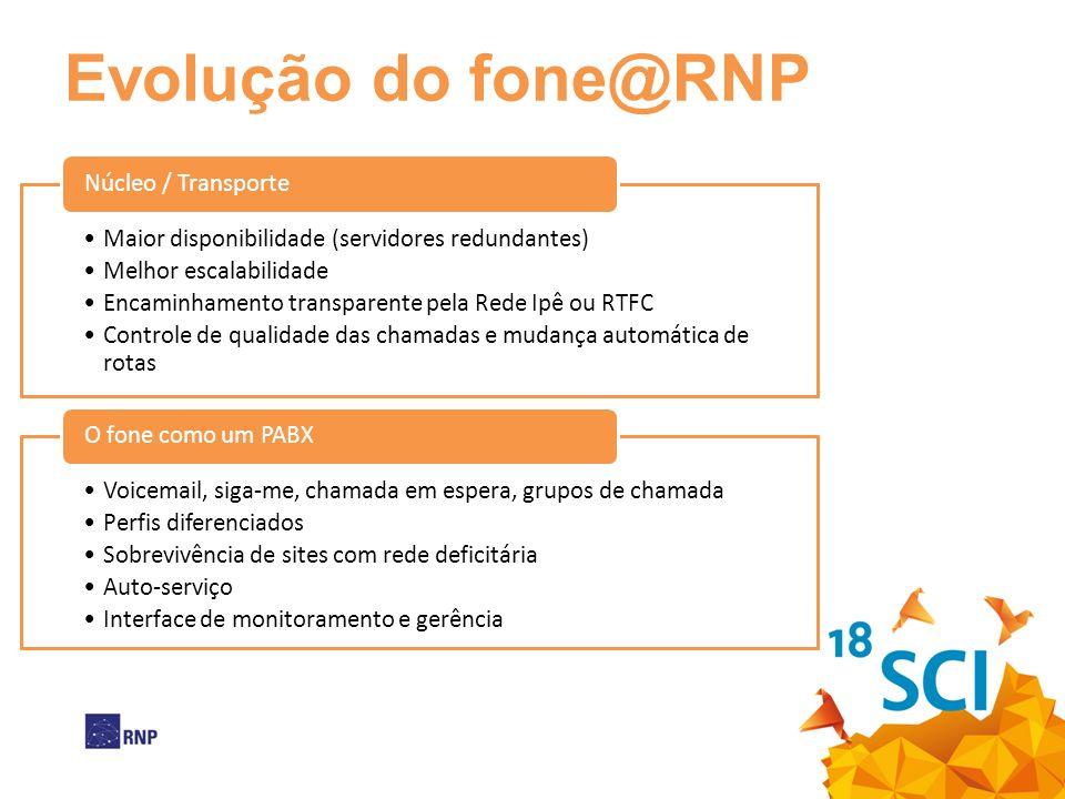 Evolução do fone@RNP Maior disponibilidade (servidores redundantes) Melhor escalabilidade Encaminhamento transparente pela Rede Ipê ou RTFC Controle d