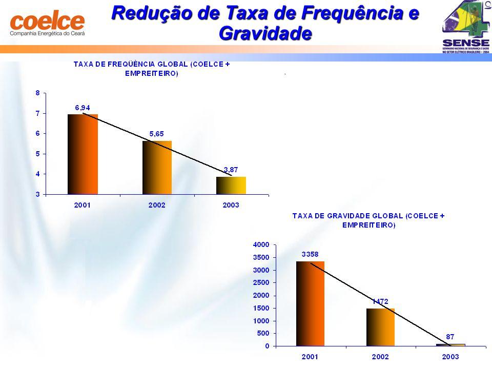 Redução de Taxa de Frequência e Gravidade