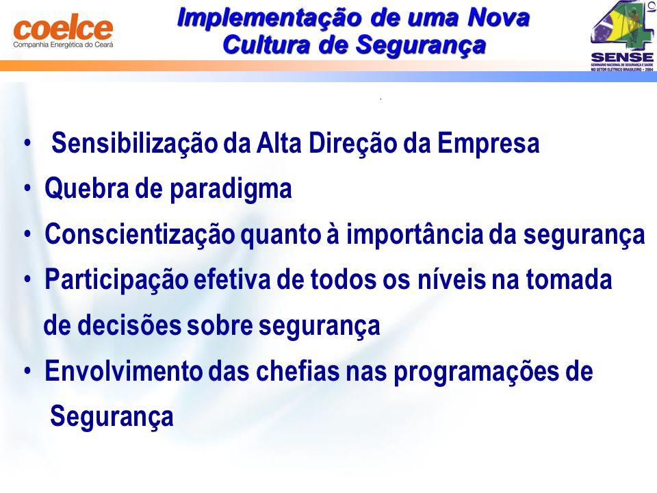 Implementação de uma Nova Cultura de Segurança Sensibilização da Alta Direção da Empresa Quebra de paradigma Conscientização quanto à importância da s