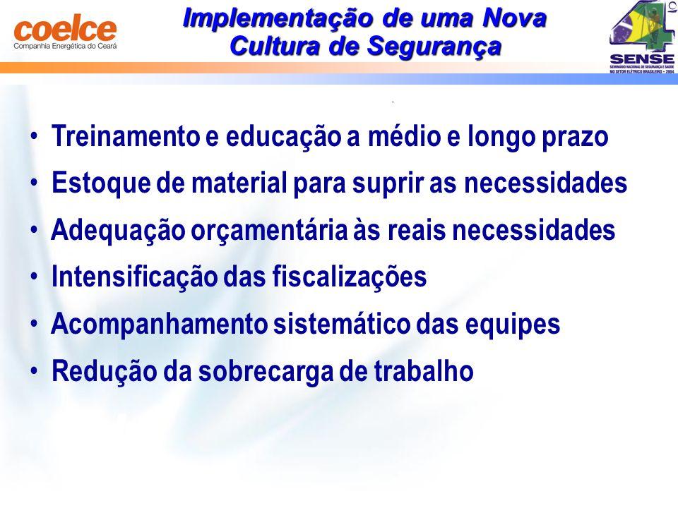Treinamento e educação a médio e longo prazo Estoque de material para suprir as necessidades Adequação orçamentária às reais necessidades Intensificaç