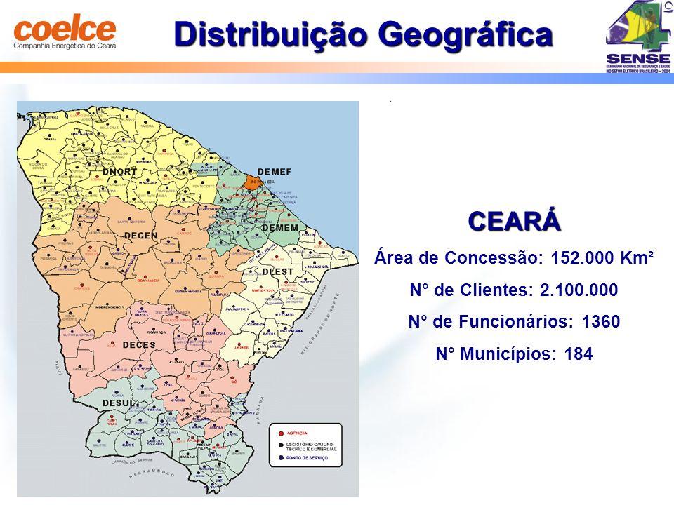 Distribuição Geográfica CEARÁ Área de Concessão: 152.000 Km² N° de Clientes: 2.100.000 N° de Funcionários: 1360 N° Municípios: 184