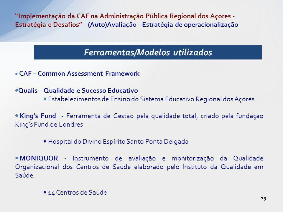 CAF – Common Assessment Framework Qualis – Qualidade e Sucesso Educativo Estabelecimentos de Ensino do Sistema Educativo Regional dos Açores Kings Fun