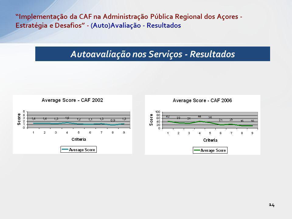 Autoavaliação nos Serviços - Resultados 14 Implementação da CAF na Administração Pública Regional dos Açores - Estratégia e Desafios - (Auto)Avaliação