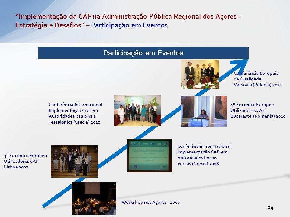 24 Participação em Eventos Workshop nos Açores - 2007 Conferência Internacional Implementação CAF em Autoridades Locais Voulas (Grécia) 2008 Conferênc