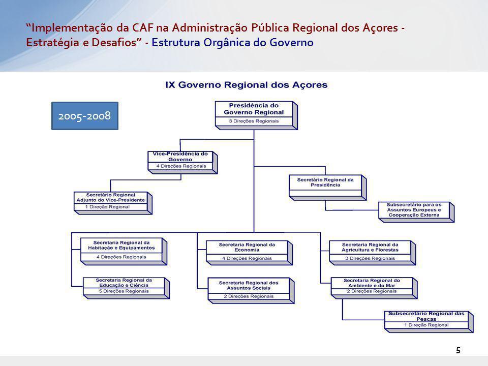 5 2005-2008 Implementação da CAF na Administração Pública Regional dos Açores - Estratégia e Desafios - Estrutura Orgânica do Governo