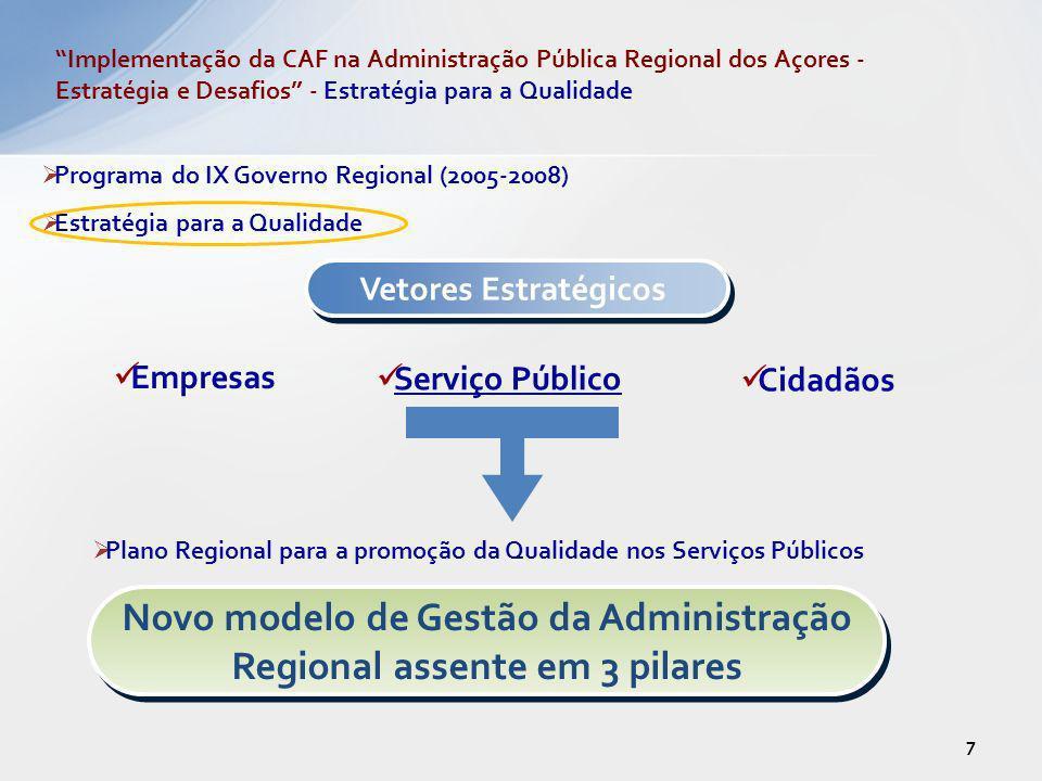 7 Programa do IX Governo Regional (2005-2008) Estratégia para a Qualidade Empresas Cidadãos Serviço Público Vetores Estratégicos Novo modelo de Gestão