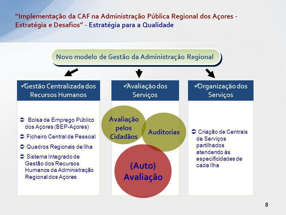 8 Gestão Centralizada dos Recursos Humanos Bolsa de Emprego Público dos Açores (BEP-Açores) Ficheiro Central de Pessoal Quadros Regionais de Ilha Sist