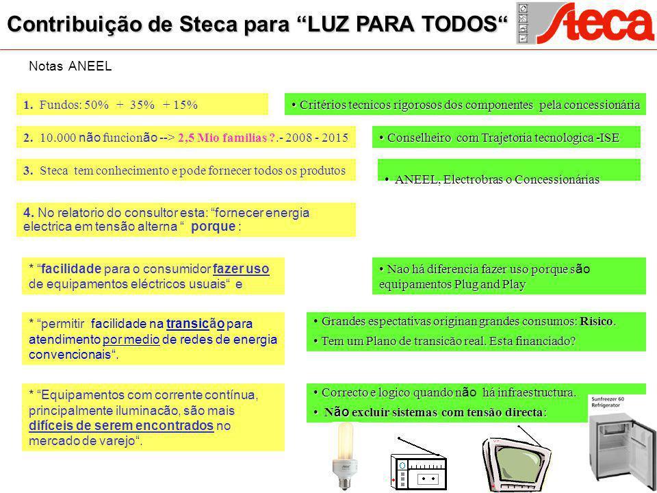 Contribuição de Steca para LUZ PARA TODOS Notas ANEEL 1.