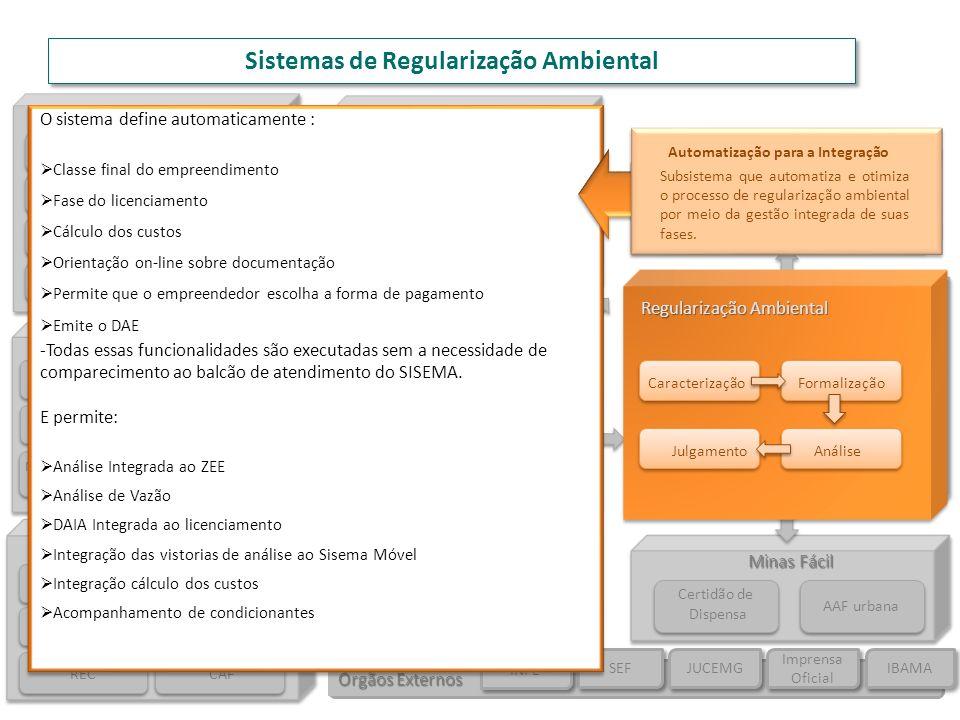 Entrada Única Portal de Segurança Base Corporativa Declarações Ambientais Carga Poluidora Áreas Contaminadas Resíduos Sólidos Minerários Resíduos Sóli