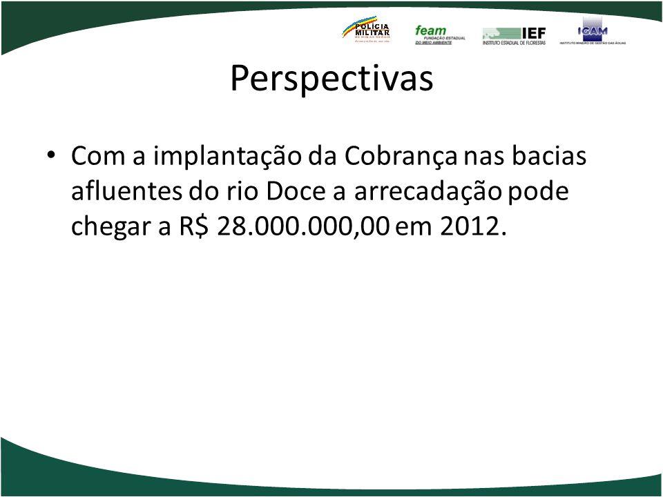 Perspectivas Com a implantação da Cobrança nas bacias afluentes do rio Doce a arrecadação pode chegar a R$ 28.000.000,00 em 2012.
