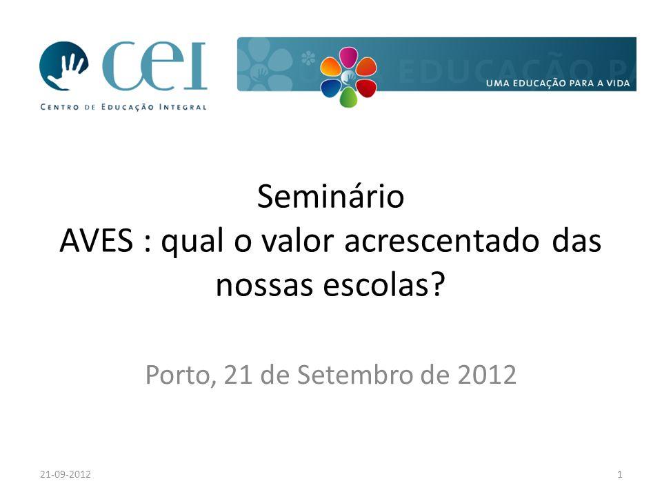 Seminário AVES : qual o valor acrescentado das nossas escolas? Porto, 21 de Setembro de 2012 21-09-20121