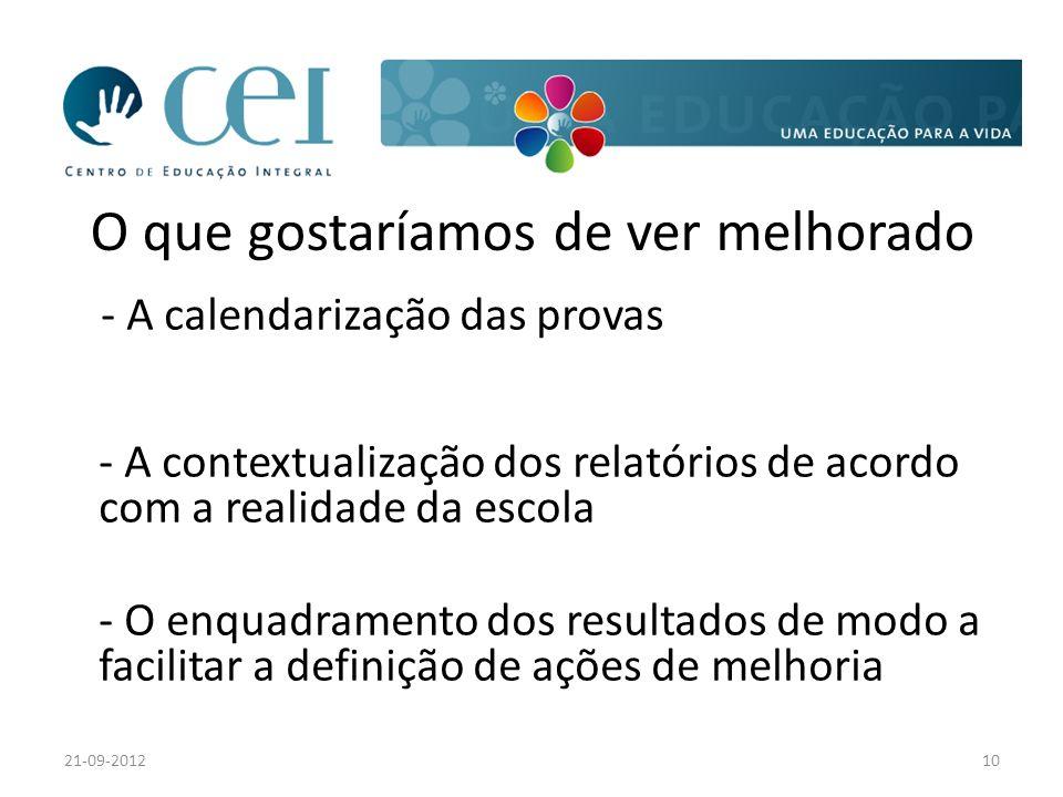 O que gostaríamos de ver melhorado - A calendarização das provas - A contextualização dos relatórios de acordo com a realidade da escola - O enquadramento dos resultados de modo a facilitar a definição de ações de melhoria 21-09-201210
