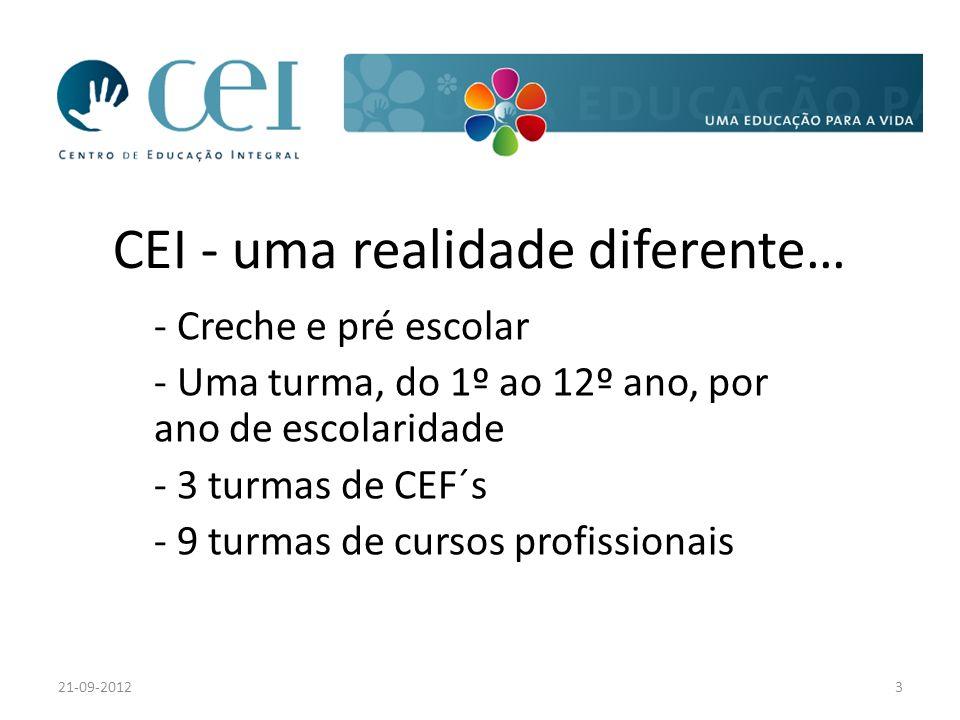 CEI - uma realidade diferente… - Creche e pré escolar - Uma turma, do 1º ao 12º ano, por ano de escolaridade - 3 turmas de CEF´s - 9 turmas de cursos profissionais 21-09-20123