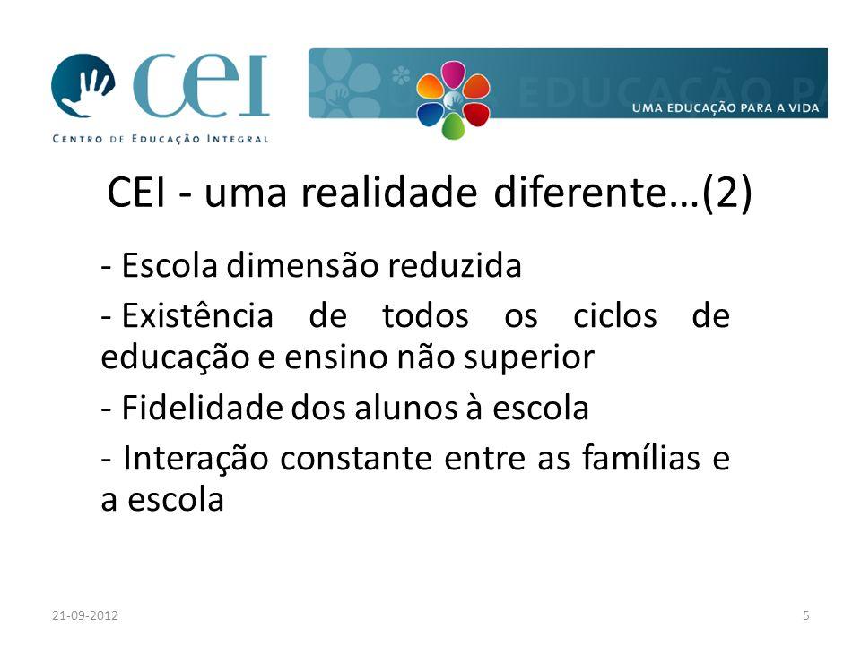 CEI - uma realidade diferente…(2) - Escola dimensão reduzida - Existência de todos os ciclos de educação e ensino não superior - Fidelidade dos alunos à escola - Interação constante entre as famílias e a escola 21-09-20125