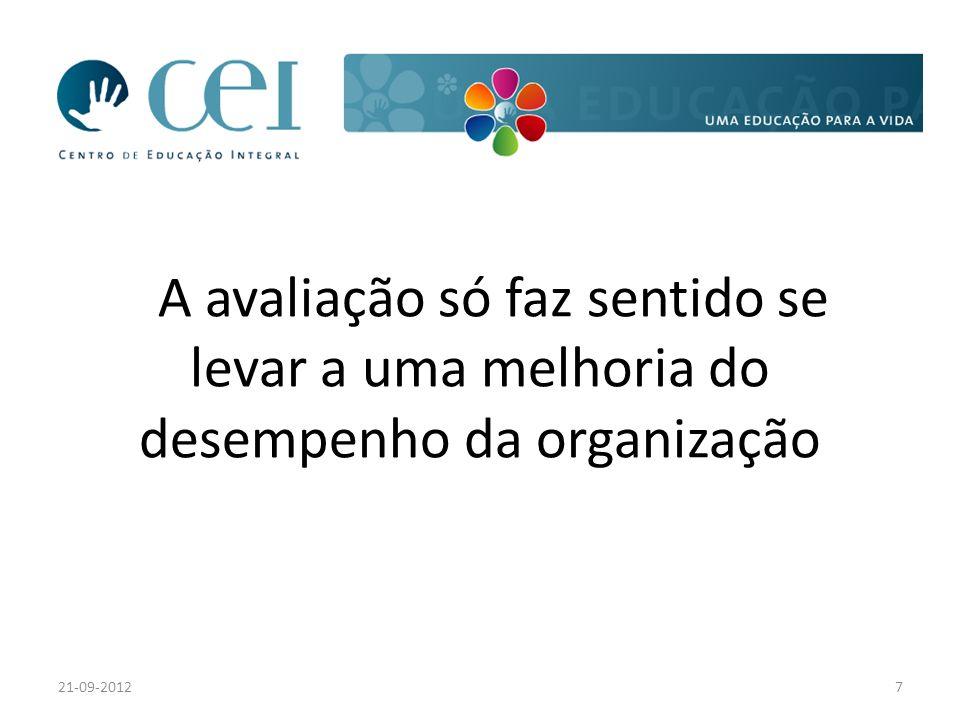 A avaliação só faz sentido se levar a uma melhoria do desempenho da organização 21-09-20127