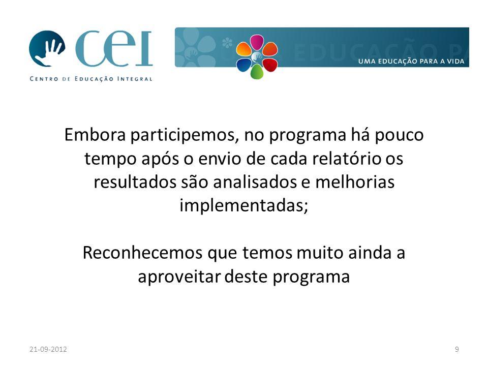 Embora participemos, no programa há pouco tempo após o envio de cada relatório os resultados são analisados e melhorias implementadas; Reconhecemos que temos muito ainda a aproveitar deste programa 21-09-20129
