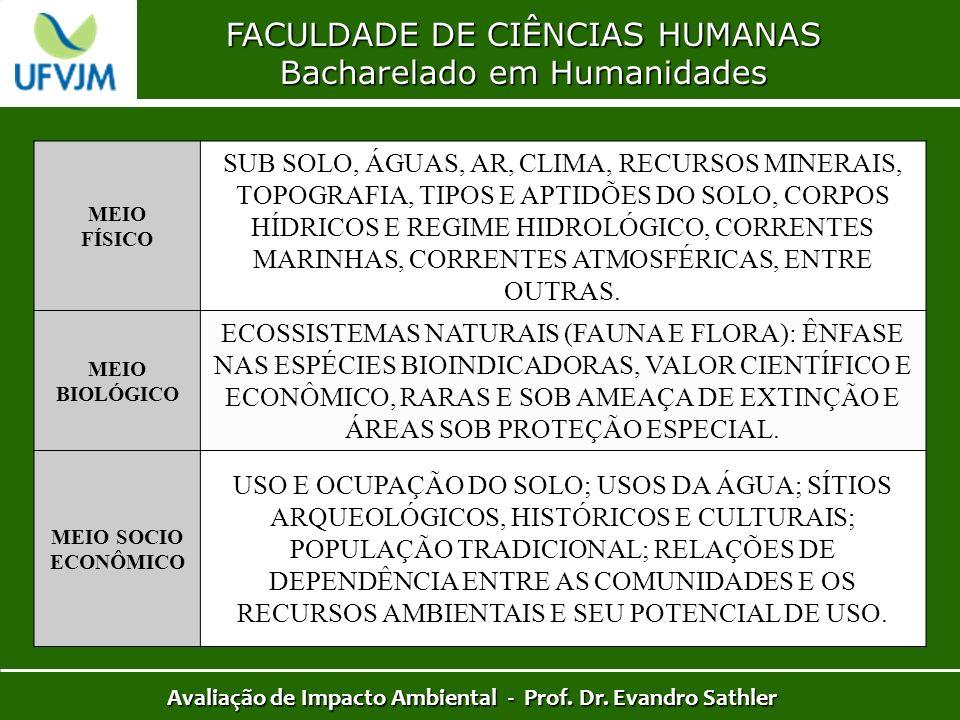 FACULDADE DE CIÊNCIAS HUMANAS Bacharelado em Humanidades Avaliação de Impacto Ambiental - Prof. Dr. Evandro Sathler MEIO FÍSICO SUB SOLO, ÁGUAS, AR, C