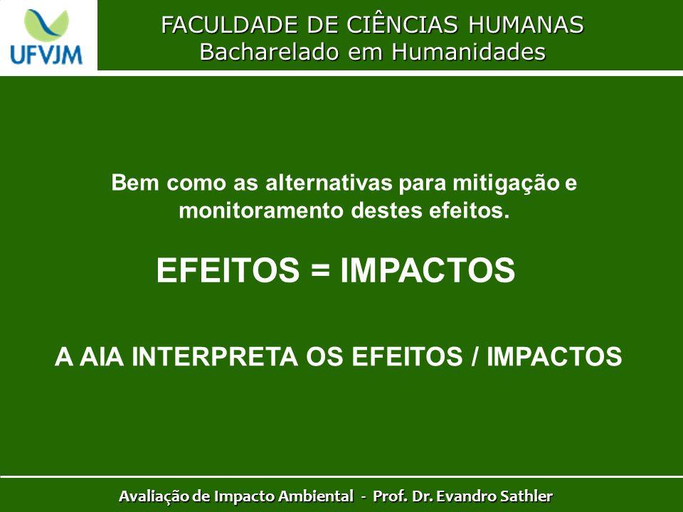FACULDADE DE CIÊNCIAS HUMANAS Bacharelado em Humanidades Avaliação de Impacto Ambiental - Prof. Dr. Evandro Sathler Bem como as alternativas para miti