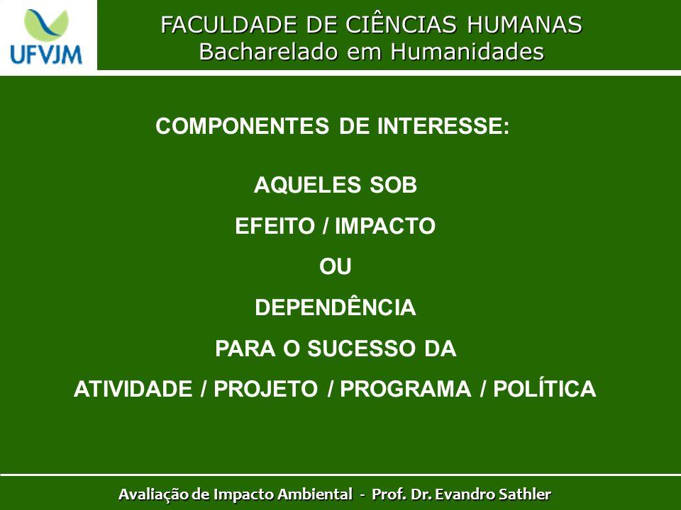 FACULDADE DE CIÊNCIAS HUMANAS Bacharelado em Humanidades Avaliação de Impacto Ambiental - Prof. Dr. Evandro Sathler COMPONENTES DE INTERESSE: AQUELES