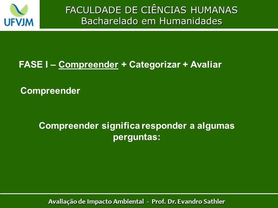 FACULDADE DE CIÊNCIAS HUMANAS Bacharelado em Humanidades Avaliação de Impacto Ambiental - Prof. Dr. Evandro Sathler FASE I – Compreender + Categorizar