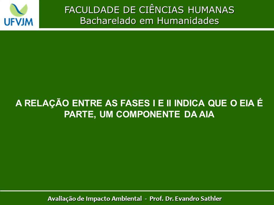 FACULDADE DE CIÊNCIAS HUMANAS Bacharelado em Humanidades Avaliação de Impacto Ambiental - Prof. Dr. Evandro Sathler A RELAÇÃO ENTRE AS FASES I E II IN