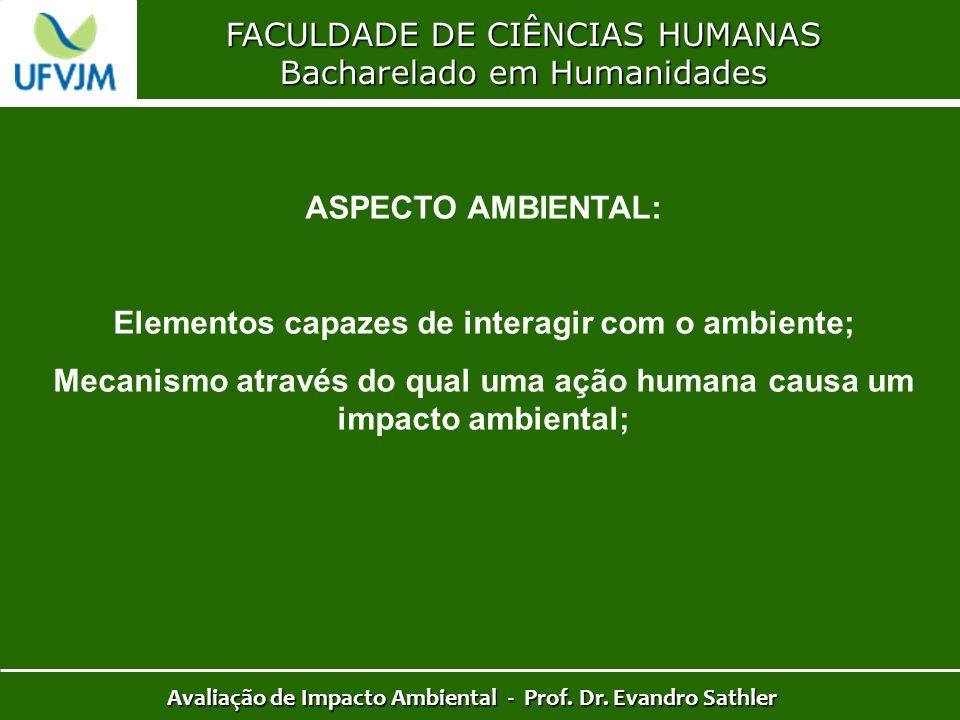 FACULDADE DE CIÊNCIAS HUMANAS Bacharelado em Humanidades Avaliação de Impacto Ambiental - Prof. Dr. Evandro Sathler ASPECTO AMBIENTAL: Elementos capaz