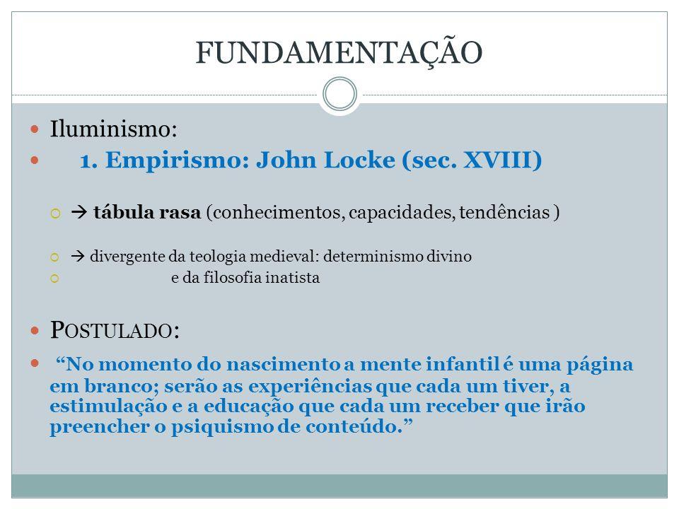 FUNDAMENTAÇÃO Iluminismo: 1. Empirismo: John Locke (sec. XVIII) tábula rasa (conhecimentos, capacidades, tendências ) divergente da teologia medieval: