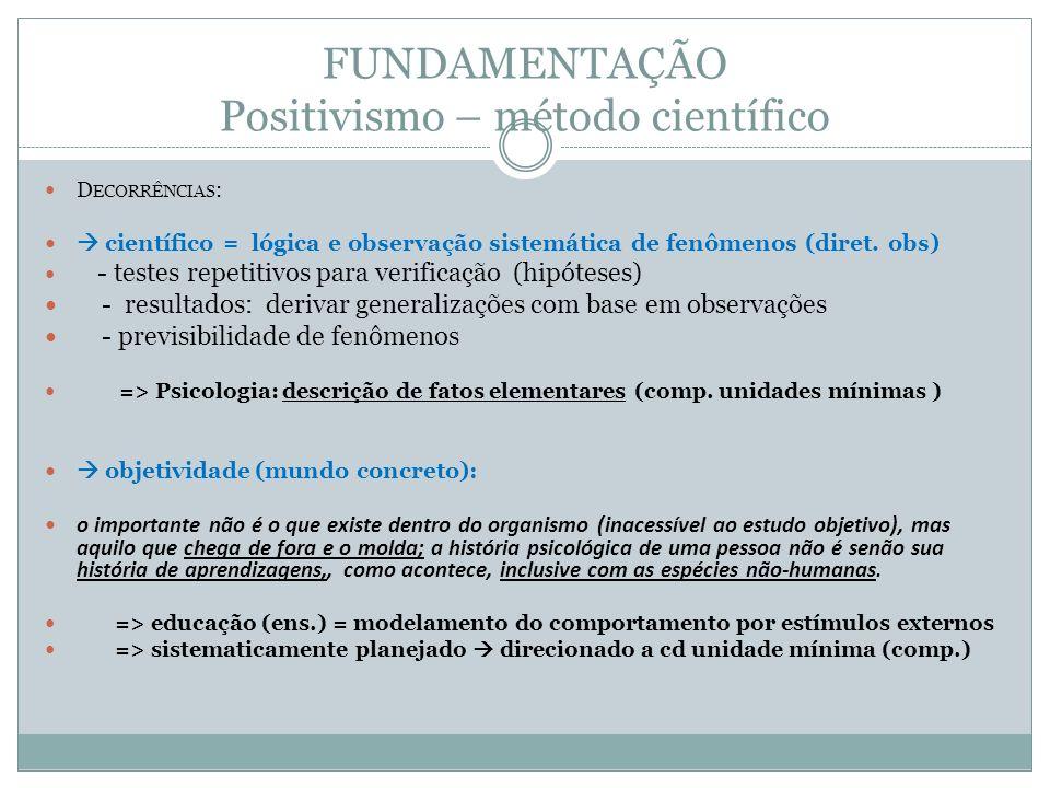 FUNDAMENTAÇÃO Positivismo – método científico D ECORRÊNCIAS : científico = lógica e observação sistemática de fenômenos (diret. obs) - testes repetiti