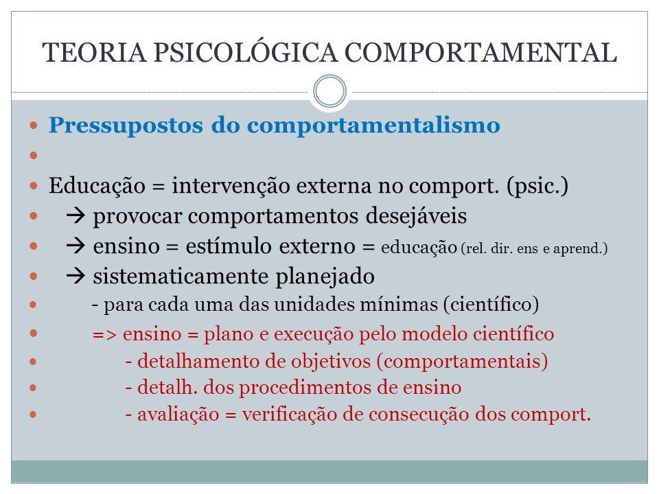 TEORIA PSICOLÓGICA COMPORTAMENTAL Pressupostos do comportamentalismo Educação = intervenção externa no comport. (psic.) provocar comportamentos desejá