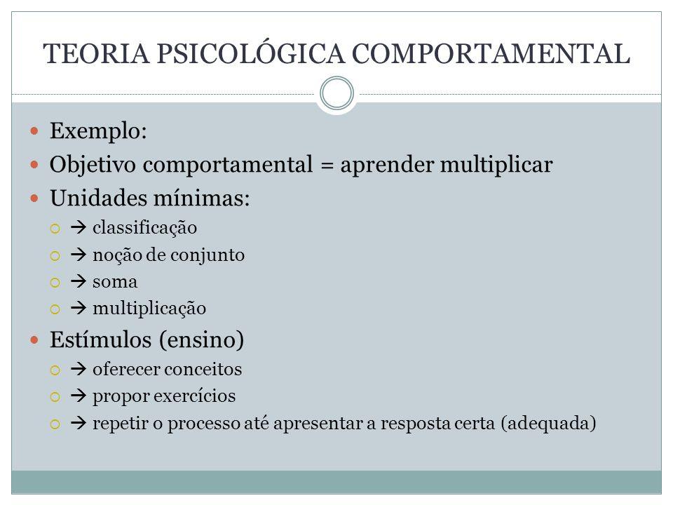TEORIA PSICOLÓGICA COMPORTAMENTAL Exemplo: Objetivo comportamental = aprender multiplicar Unidades mínimas: classificação noção de conjunto soma multi