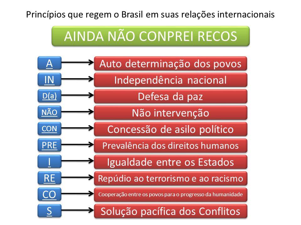 Princípios que regem o Brasil em suas relações internacionais A A Auto determinação dos povos AINDA NÃO CONPREI RECOS IN Independência nacional D(a) D
