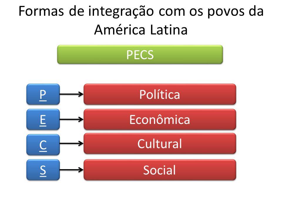 Formas de integração com os povos da América Latina P P Política PECS E E C C S S Econômica Cultural Social