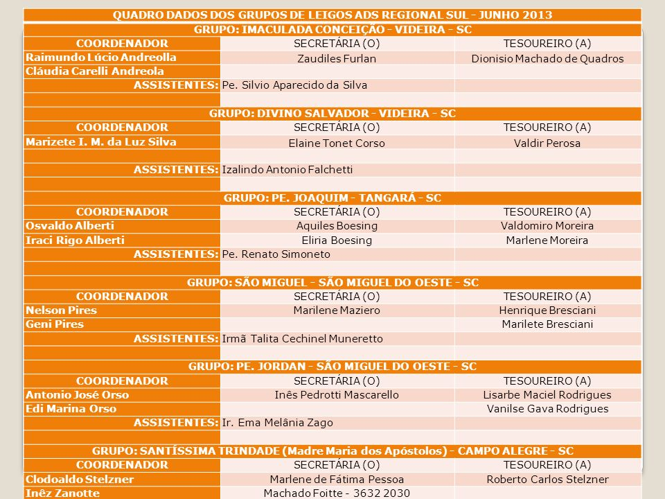 QUADRO COORDENADORES E ASSISTENTES QUADRO DADOS DOS GRUPOS DE LEIGOS ADS REGIONAL SUL - JUNHO 2013 GRUPO: ÁGUA VIVA - PORTO ALEGRE - RS COORDENADORSEC