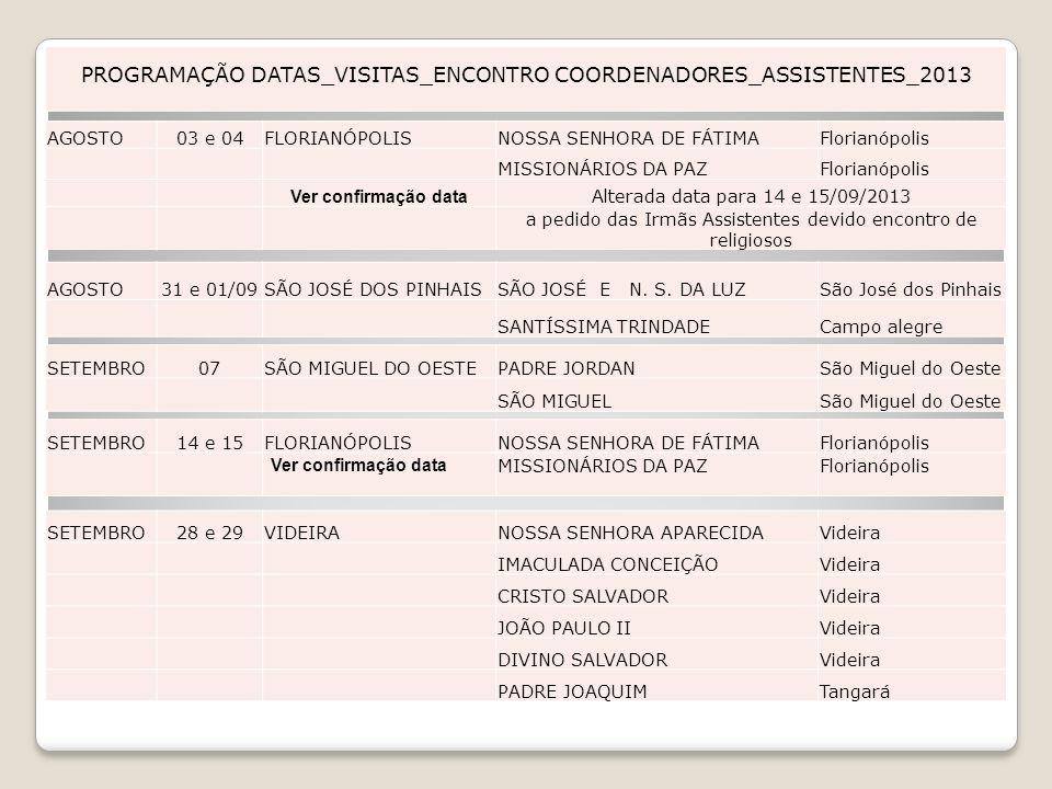 PROGRAMAÇÃO DATAS_VISITAS_ENCONTRO COORDENADORES_ASSISTENTES_2013 MÊSDIASLOCALNOME DO (S) GRUPO(S)CIDADE MARÇO09 e 10SÃO JOSÉ DOS PINHAISSÃO JOSÉ E NO