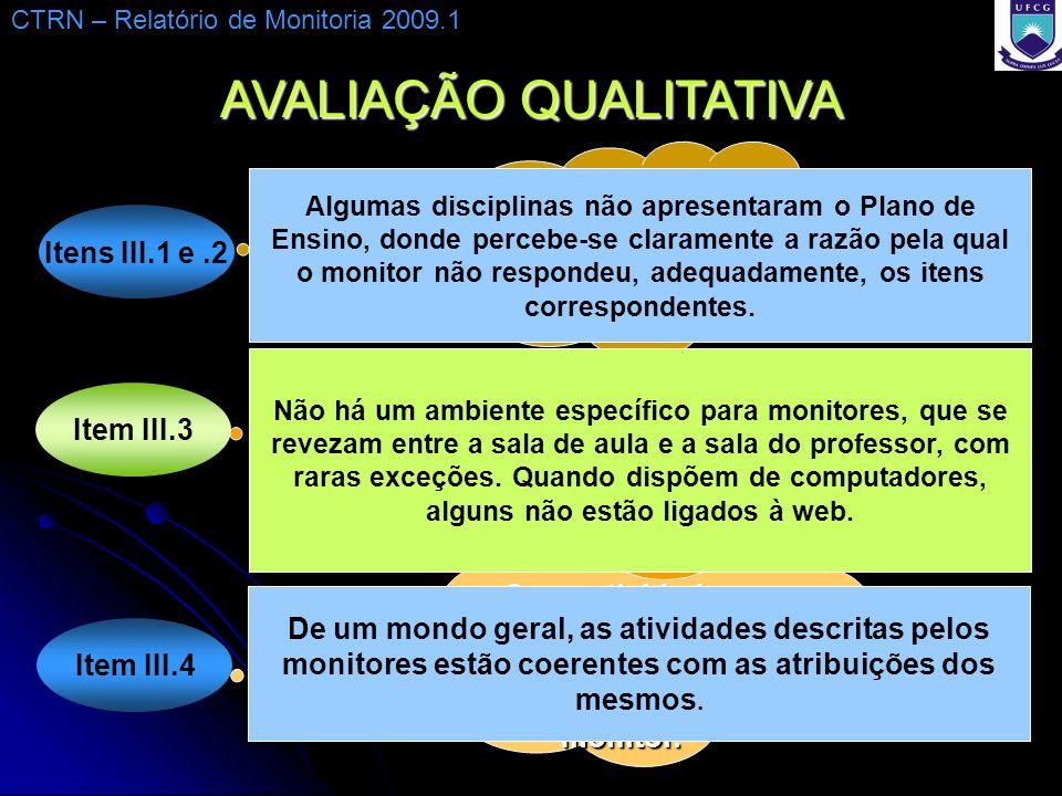 Se as atividades desenvolvidas estão coerentes com as atribuições do monitor.