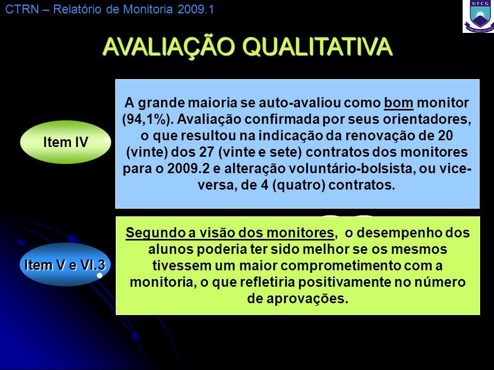 Item V e VI.3 Item IV AVALIAÇÃO QUALITATIVA CTRN – Relatório de Monitoria 2009.1 A percepção do monitor quanto ao seu desempenho, que pode ser confirmado pela avaliação do professor.